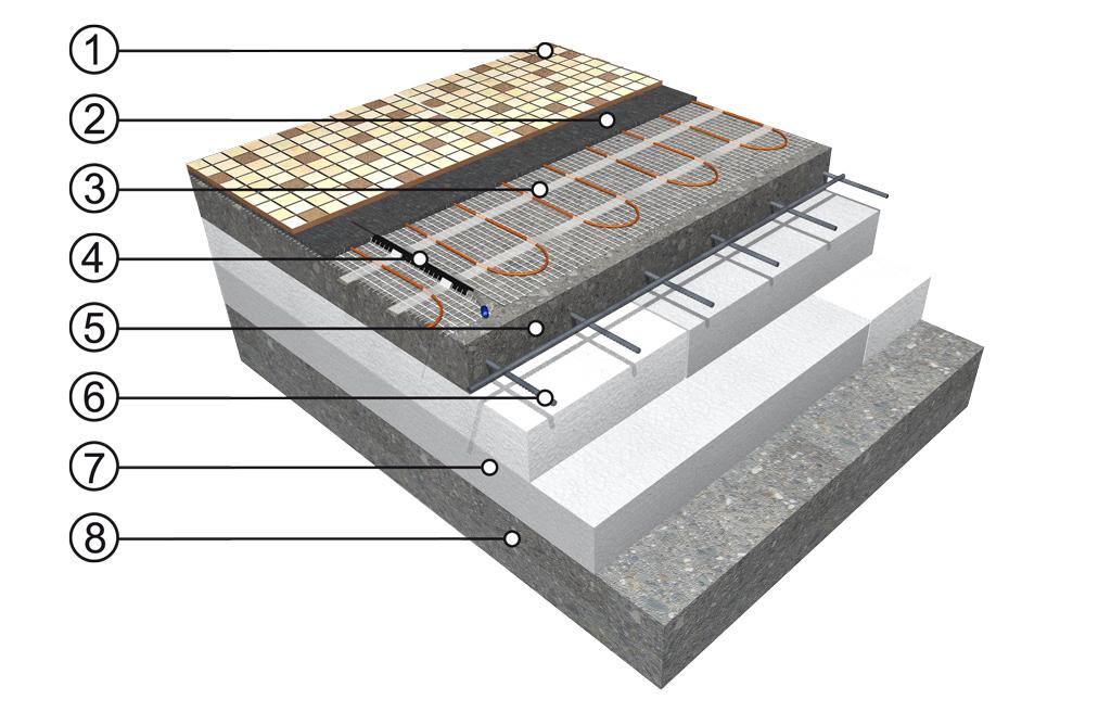 Как сделать бетонное основание под плитку